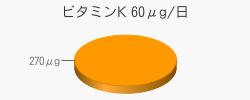 ビタミンK 270μg(目安60μg/日)