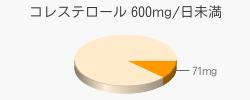 コレステロール 71mg(目安量600mg/日未満)