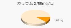 カリウム 340mg(目標量2700mg/日)