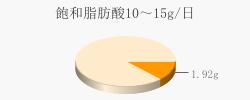 飽和脂肪酸1.92g(目標量10~15g/日)