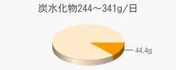 炭水化物44.4g(目標量244~341g/日)