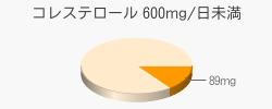 コレステロール 89mg(目安量600mg/日未満)