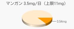マンガン 0.54mg(目安3.5mg/日(上限11mg))
