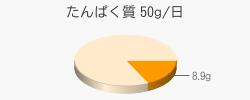 たんぱく質 8.9g(推奨量50g/日)