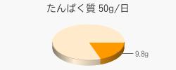 たんぱく質 9.8g(推奨量50g/日)