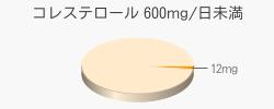 コレステロール 12mg(目安量600mg/日未満)