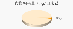 食塩相当量 0.2g(目標量7.5g/日未満)