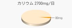 カリウム 80mg(目標量2700mg/日)