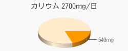 カリウム 540mg(目標量2700mg/日)