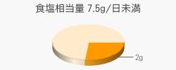 食塩相当量 2g(目標量7.5g/日未満)