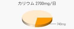 カリウム 740mg(目標量2700mg/日)