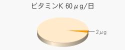 ビタミンK 2μg(目安60μg/日)