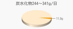 炭水化物11.9g(目標量244~341g/日)
