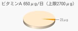 ビタミンA 23μg(推奨量650μg/日(上限2700μg))