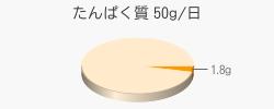 たんぱく質 1.8g(推奨量50g/日)