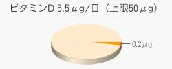 ビタミンD 0.2μg(目安5.5μg/日(上限50μg))