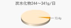炭水化物13.4g(目標量244~341g/日)