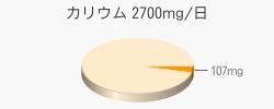 カリウム 107mg(目標量2700mg/日)