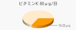 ビタミンK 19.25μg(目安60μg/日)