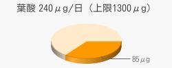 葉酸 85μg(推奨量240μg/日(上限1300μg))