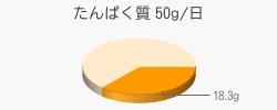 たんぱく質 18.3g(推奨量50g/日)