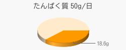たんぱく質 18.6g(推奨量50g/日)