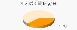 たんぱく質 18.9g(推奨量50g/日)