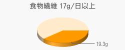 食物繊維 19.3g(目標量17g/日以上)
