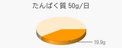 たんぱく質 19.9g(推奨量50g/日)