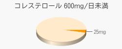 コレステロール 25mg(目安量600mg/日未満)