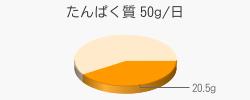 たんぱく質 20.5g(推奨量50g/日)