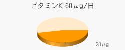 ビタミンK 28μg(目安60μg/日)