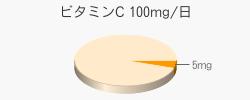 ビタミンC 5mg(推奨量100mg/日)
