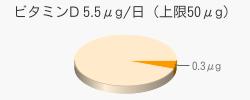 ビタミンD 0.3μg(目安5.5μg/日(上限50μg))