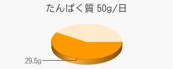 たんぱく質 29.5g(推奨量50g/日)