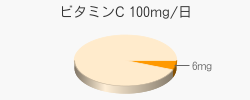ビタミンC 6mg(推奨量100mg/日)
