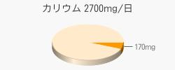 カリウム 170mg(目標量2700mg/日)