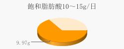 飽和脂肪酸9.97g(目標量10~15g/日)