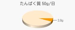 たんぱく質 3.8g(推奨量50g/日)