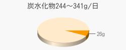 炭水化物26g(目標量244~341g/日)