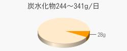 炭水化物28g(目標量244~341g/日)