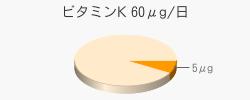 ビタミンK 5μg(目安60μg/日)