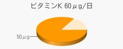 ビタミンK 50μg(目安60μg/日)