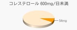 コレステロール 54mg(目安量600mg/日未満)