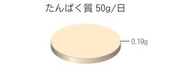 たんぱく質 0.19g(推奨量50g/日)