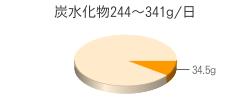 炭水化物34.5g(目標量244~341g/日)