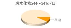 炭水化物38.4g(目標量244~341g/日)