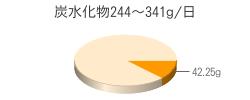 炭水化物42.25g(目標量244~341g/日)