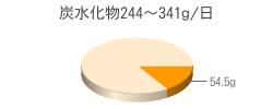 炭水化物54.5g(目標量244~341g/日)