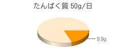たんぱく質 9.9g(推奨量50g/日)
